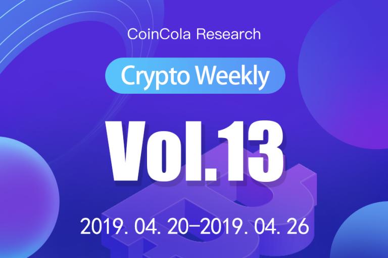 Crypto Price Movement - CoinCola BTC Trading Desk